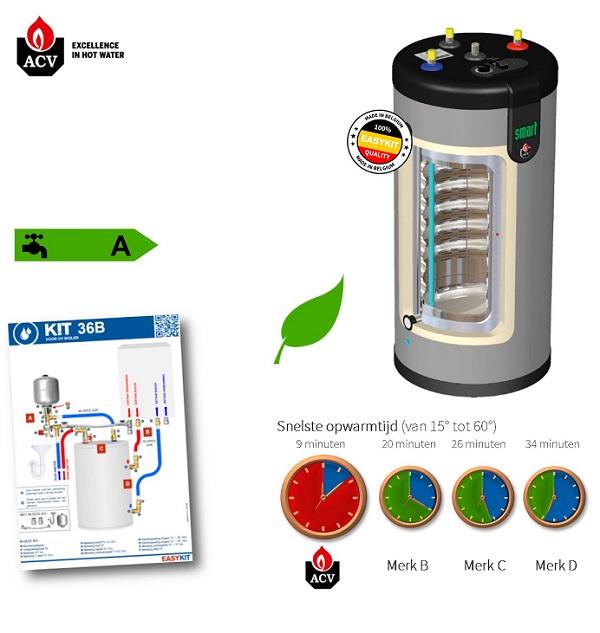 Extreem Greenline ACV boiler   Easykit HV16